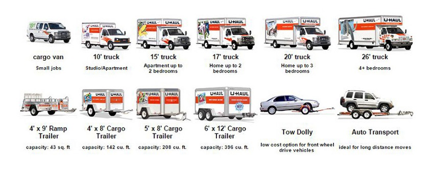 All of our U-Haul Sizes